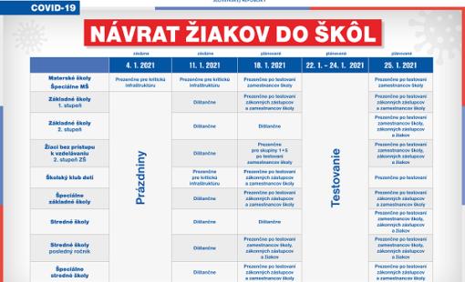 10089_0401_infografika_plan-otvarania-skol