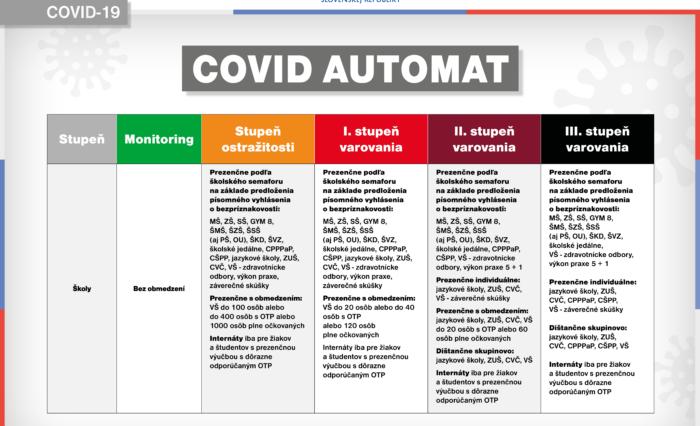 1 COVID automat